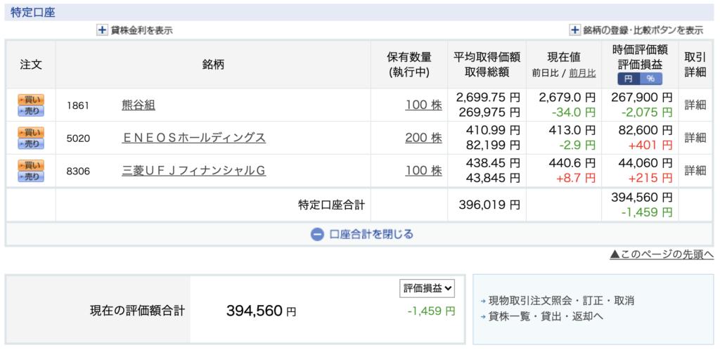 個別株8月結果