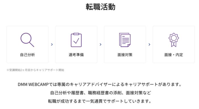 DMM WEBCAMP 転職サポート