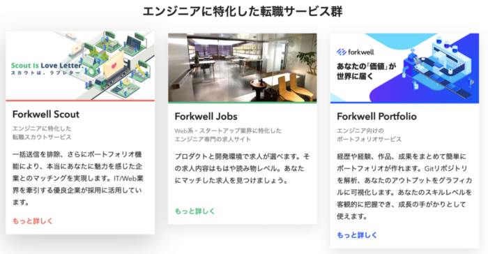 Forkwell サービス群